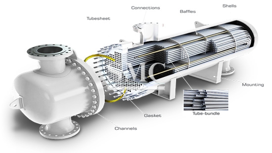 Shell and Tube Heat Exchanger - Shanghai Metal Corporation